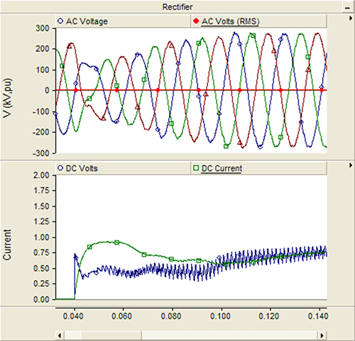power system simulation software for the design analysis optimization and verification of all types of power systems